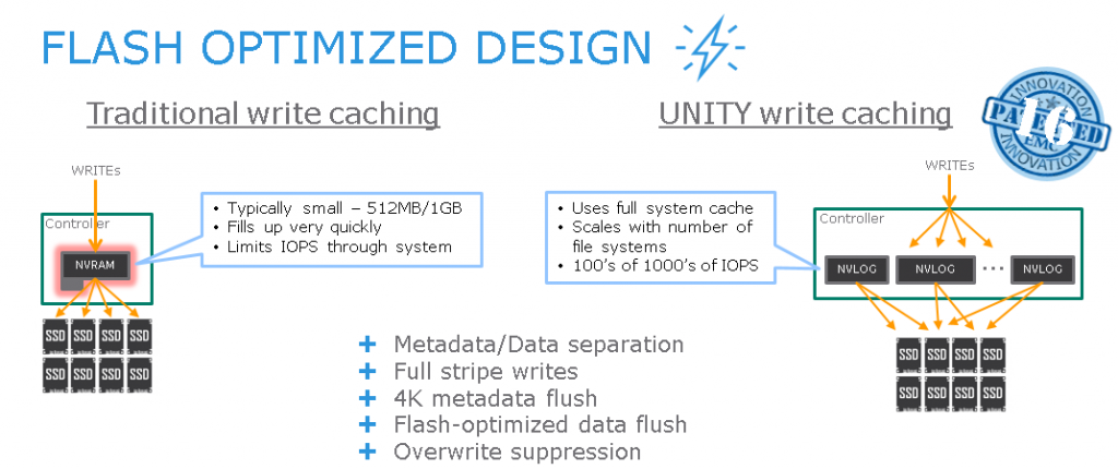 emc unity flash optimized design